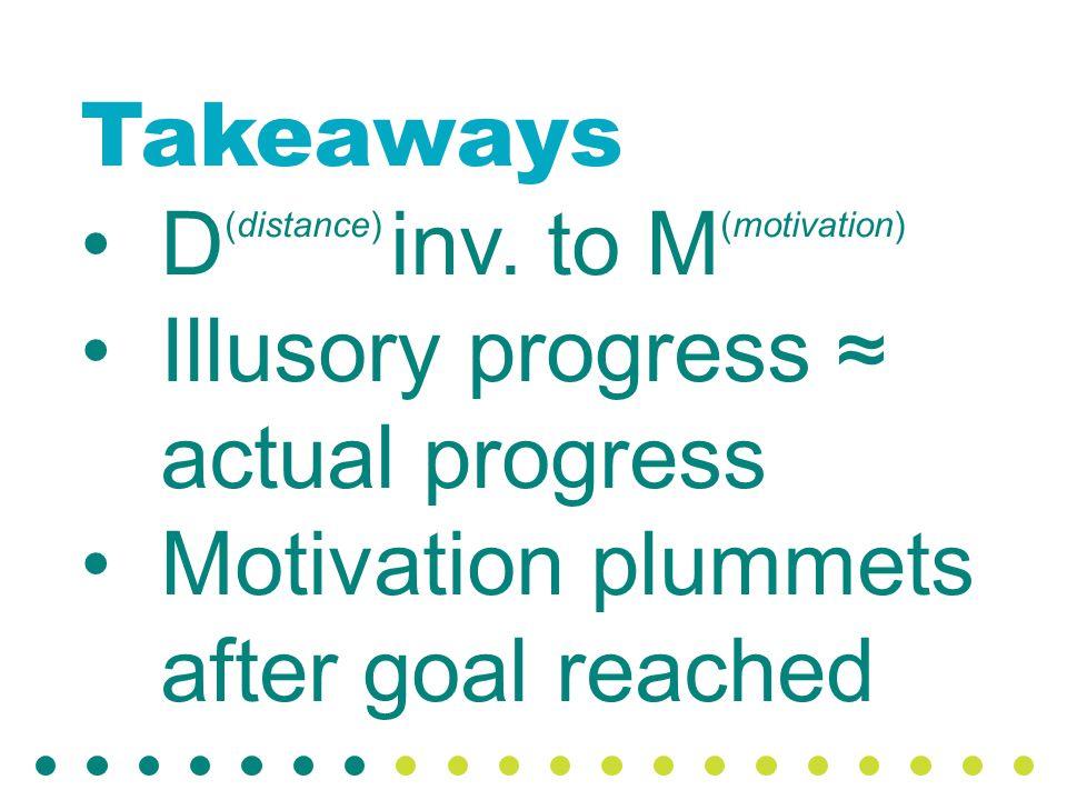 Takeaways D (distance) inv.