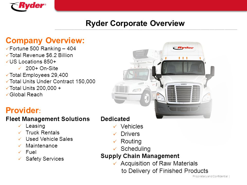 Proprietary and Confidential | Ryder Corporate Overview Company Overview: Fortune 500 Ranking – 404 Total Revenue $6.2 Billion US Locations 850+ 200+