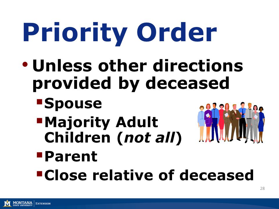 28 Priority Order Unless other directions provided by deceased  Spouse  Majority Adult Children (not all)  Parent  Close relative of deceased