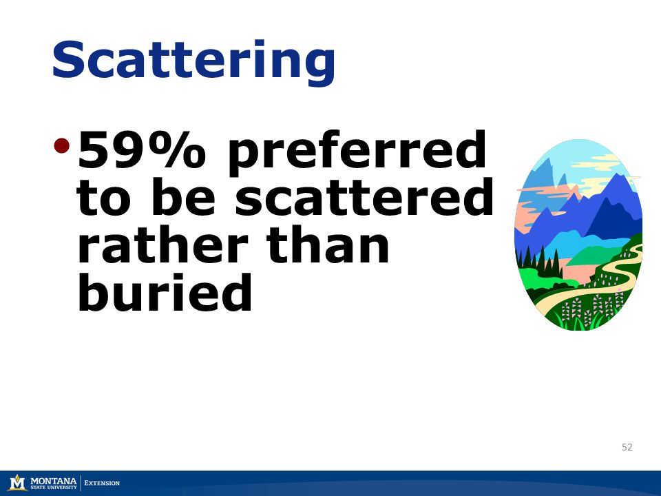 52 Scattering 59% preferred to be scattered rather than buried