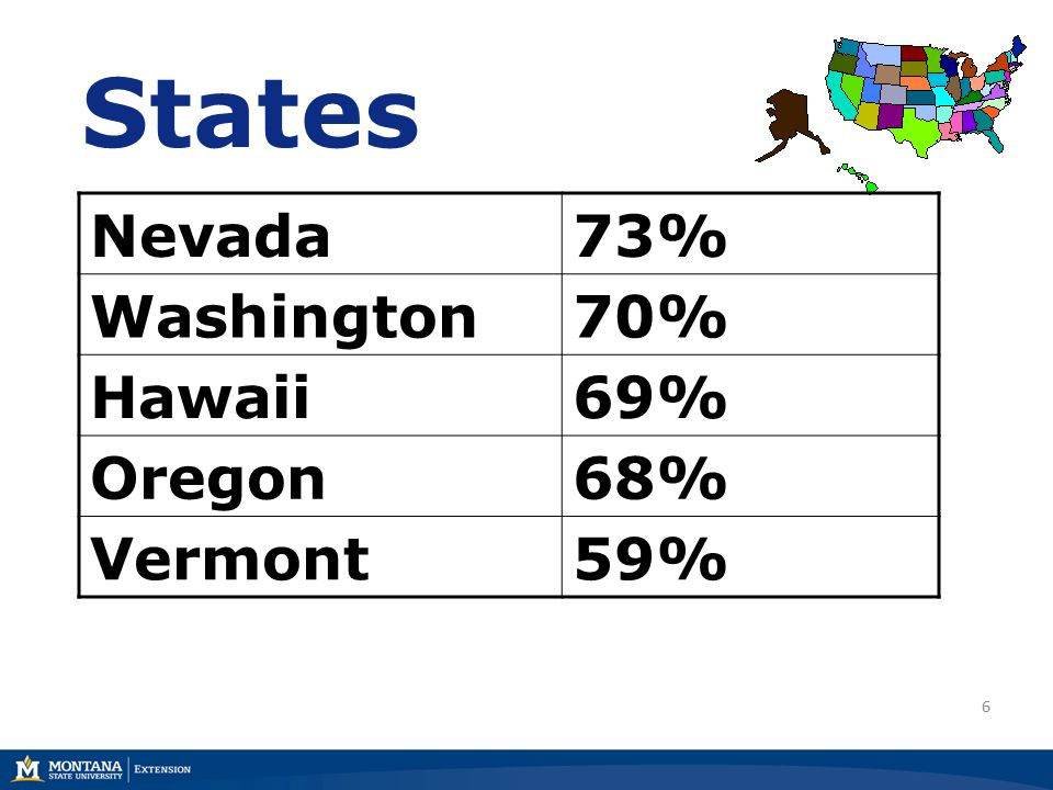 7 National Rate Year 2009  38%