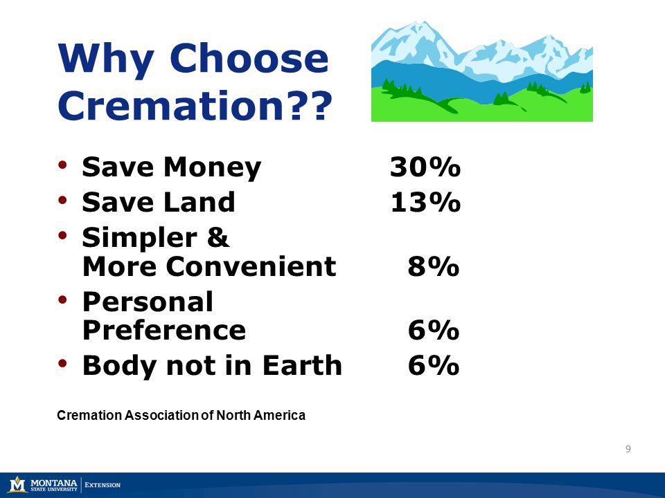 20 Comparison Cost Cremation  $1,000 - $3,000  Average cost $1,650 Funeral  $7,755