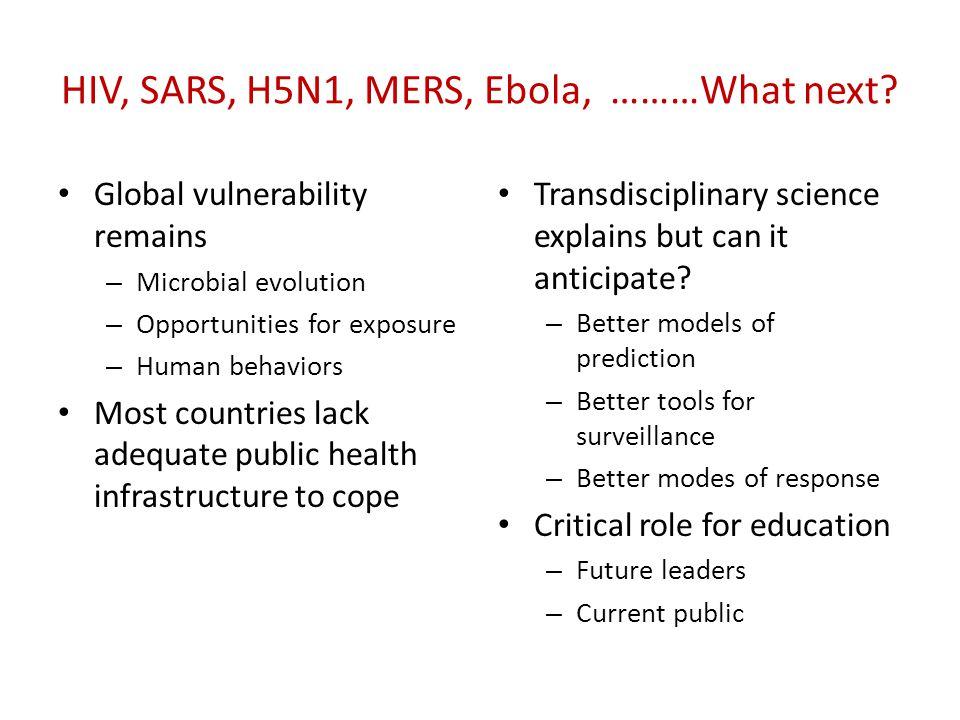 HIV, SARS, H5N1, MERS, Ebola, ………What next.