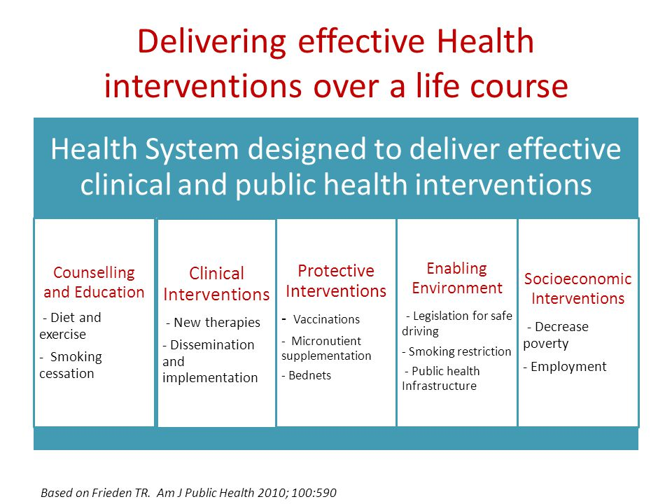 Delivering effective Health interventions over a life course Health System designed to deliver effective clinical and public health interventions Counselling and Education - Diet and exercise - Smoking cessation Clinical Interventions - New therapies - Dissemination and implementation Protective Interventions - Vaccinations - Micronutient supplementation - Bednets Enabling Environment - Legislation for safe driving - Smoking restriction - Public health Infrastructure Socioeconomic Interventions - Decrease poverty - Employment Based on Frieden TR.