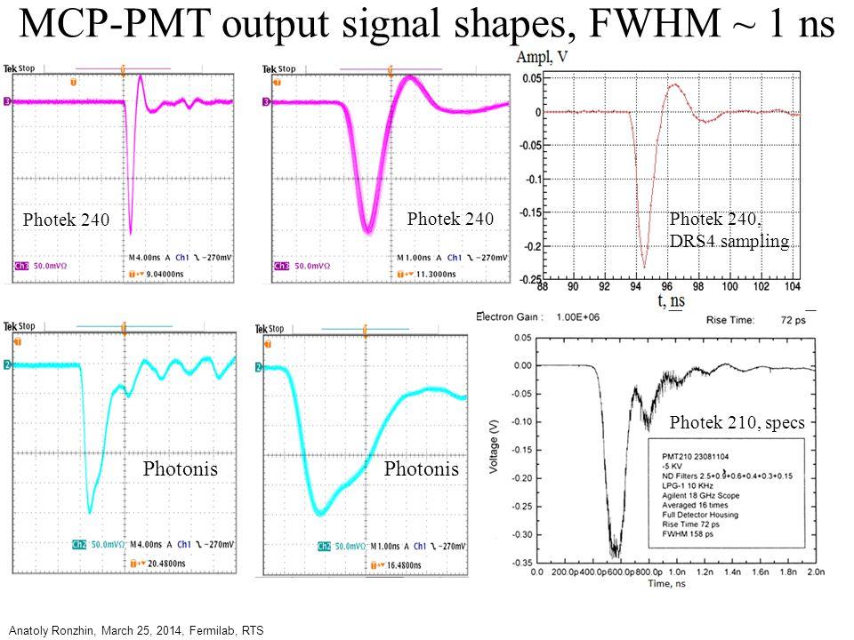 MCP-PMT output signal shapes, FWHM ~ 1 ns Anatoly Ronzhin, March 25, 2014, Fermilab, RTS Photek 240 Photek 240, DRS4 sampling Photonis Photek 210, specs