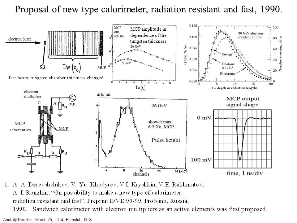 Proposal of new type calorimeter, radiation resistant and fast, 1990. Anatoly Ronzhin, March 25, 2014, Fermilab, RTS Test beam, tungsten absorber thic