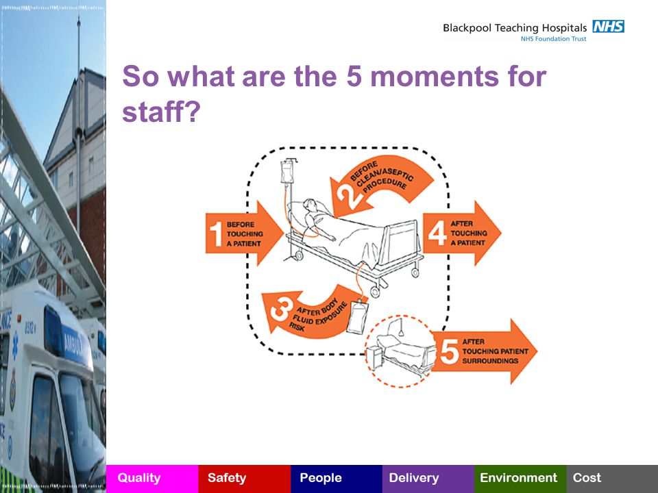 So what are the 5 moments for staff