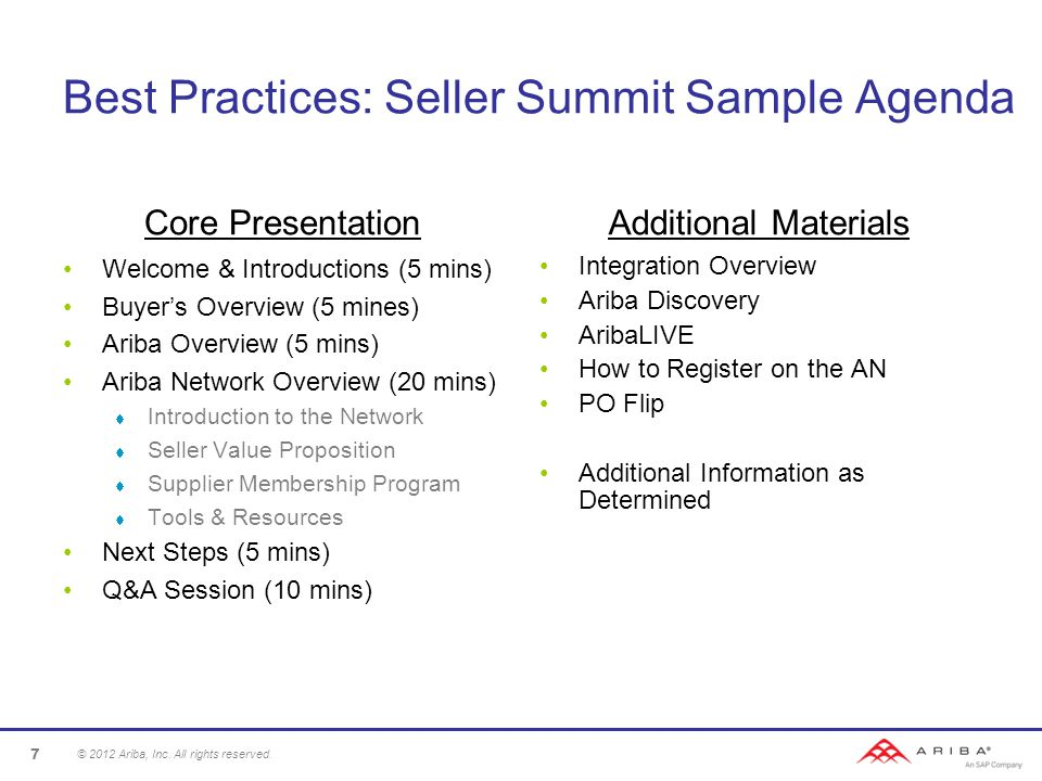 Best Practices: Seller Summit Sample Agenda Core Presentation Welcome & Introductions (5 mins) Buyer's Overview (5 mines) Ariba Overview (5 mins) Ariba Network Overview (20 mins)  Introduction to the Network  Seller Value Proposition  Supplier Membership Program  Tools & Resources Next Steps (5 mins) Q&A Session (10 mins) Additional Materials Integration Overview Ariba Discovery AribaLIVE How to Register on the AN PO Flip Additional Information as Determined © 2012 Ariba, Inc.