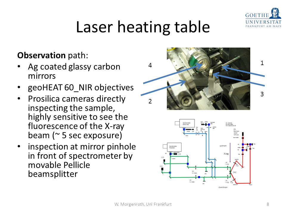 Laser heating table Observation path: New: Andor shamrock spectrometer and iStar iCCD (fast, no filters necessary) two-sided temperature measurement by spectral radiometry (up- and downstream in parallel using double pinhole) 45 watt quartz-halogen tungsten coiled filament lamp (Gooch & Housego), standard of correlated color temperature W.