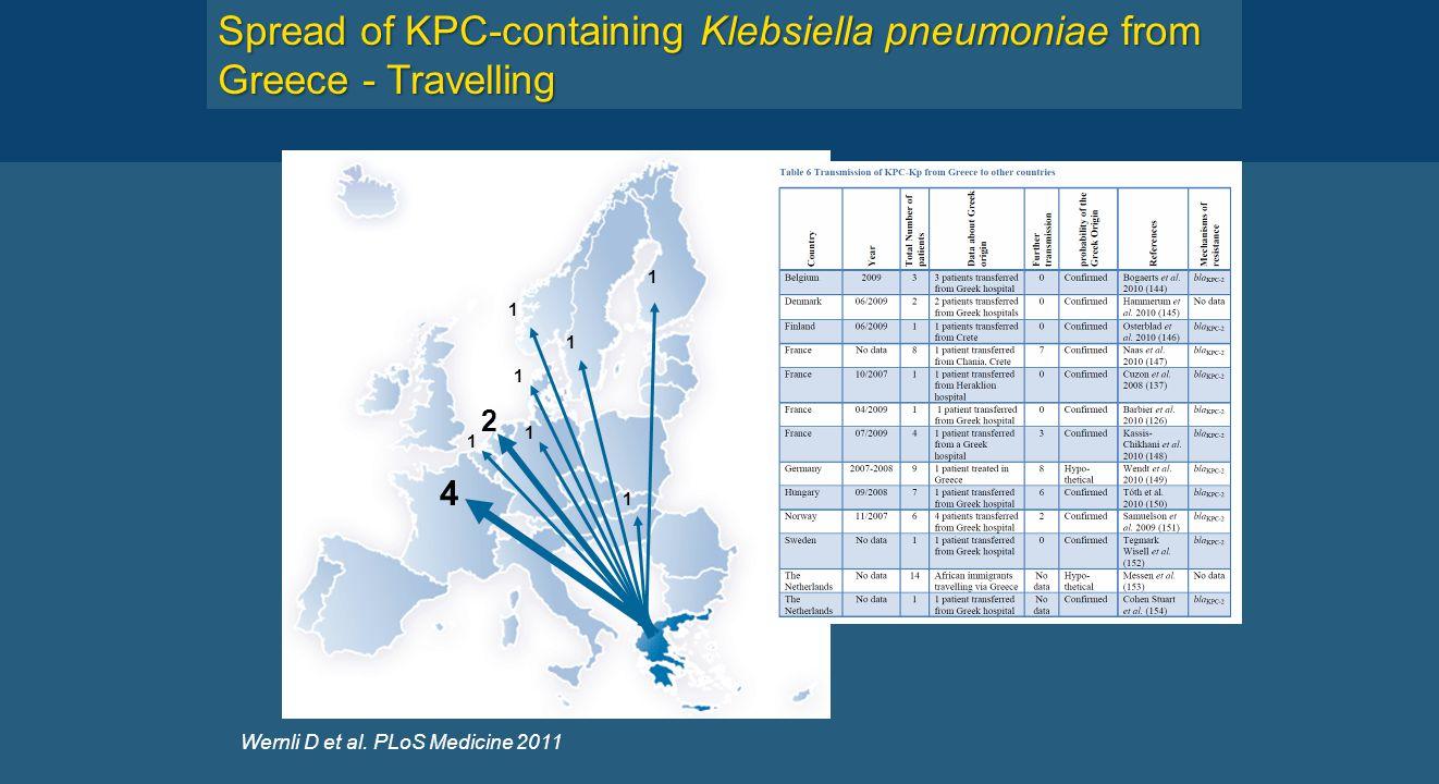 Slide Spread of KPC-containing Klebsiella pneumoniae from Greece - Travelling 1 1 1 1 1 4 2 1 1 Wernli D et al.