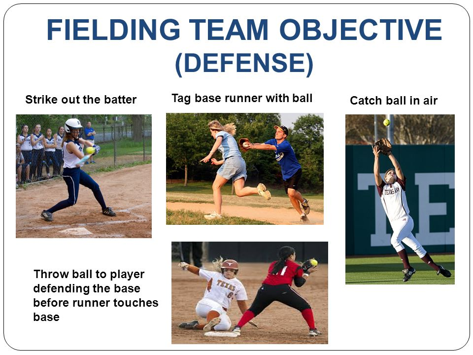 FIELDING TEAM OBJECTIVE (DEFENSE) Catch ball in air Tag base runner with ball Throw ball to player defending the base before runner touches base Strike out the batter