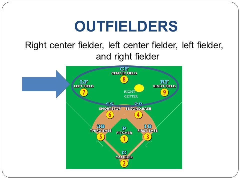 OUTFIELDERS Right center fielder, left center fielder, left fielder, and right fielder RIGHT CENTER