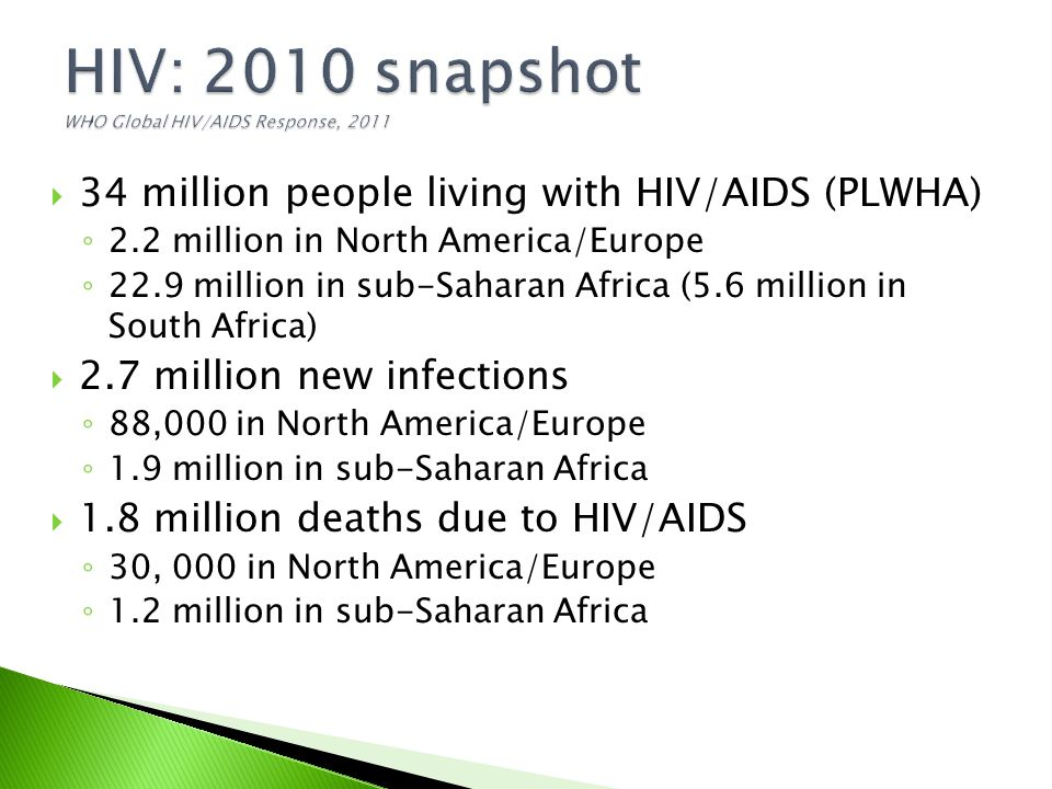  34 million people living with HIV/AIDS (PLWHA) ◦ 2.2 million in North America/Europe ◦ 22.9 million in sub-Saharan Africa (5.6 million in South Afri