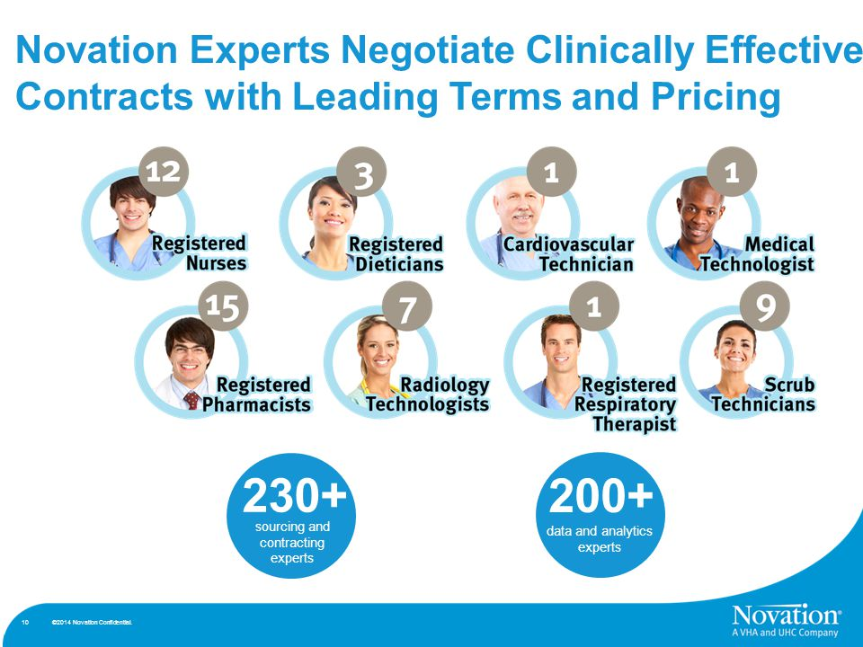10 Novation Experts Negotiate Clinically Effective Contracts with Leading Terms and Pricing 230+ sourcing and contracting experts 200+ data and analytics experts
