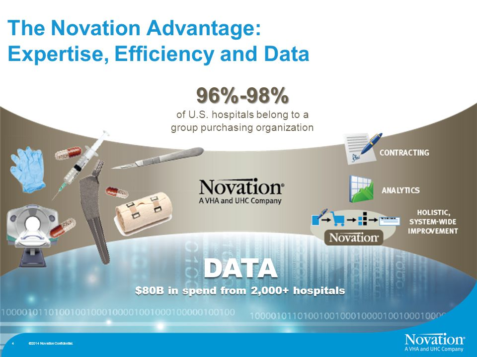 4 The Novation Advantage: Expertise, Efficiency and Data DATA $80B in spend from 2,000+ hospitals ©2014 Novation Confidential.