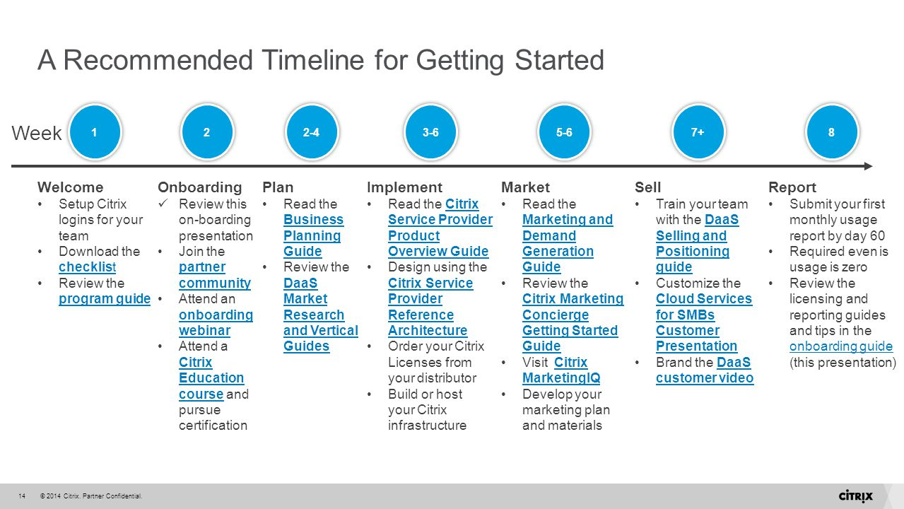© 2014 Citrix. Partner Confidential.14 A Recommended Timeline for Getting Started Week 1 Welcome Setup Citrix logins for your team Download the checkl