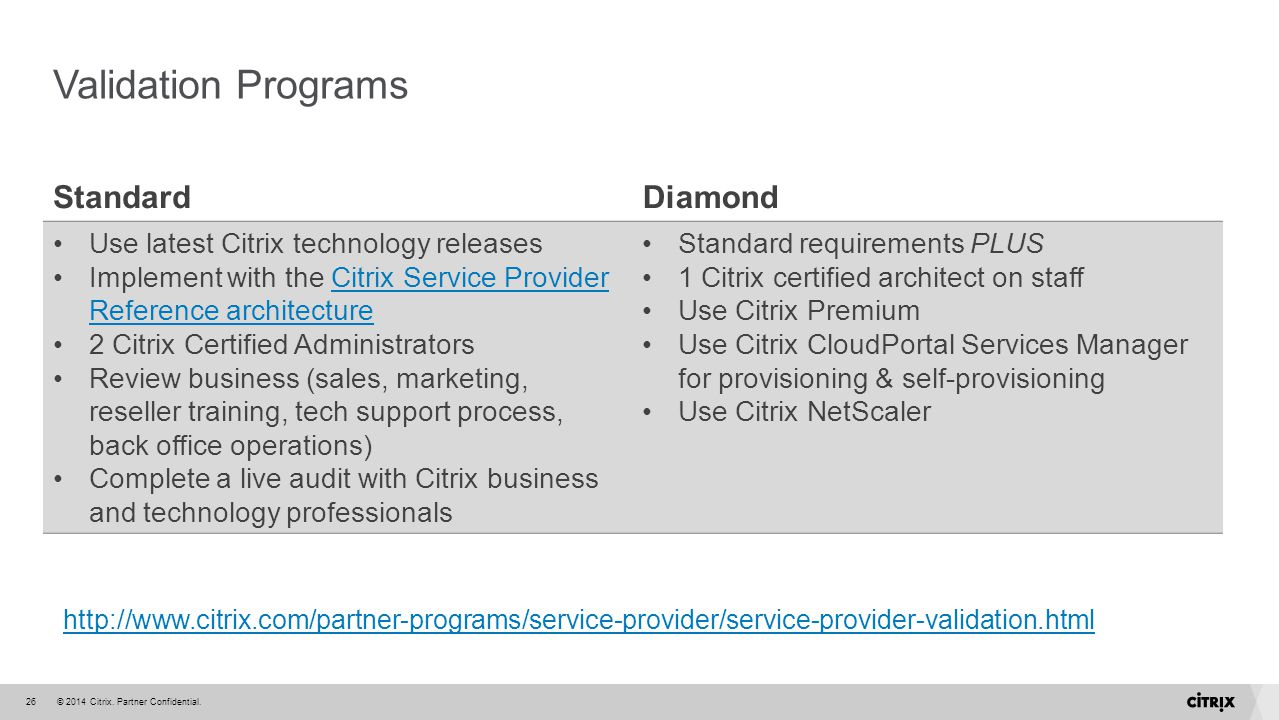 © 2014 Citrix. Partner Confidential.26 Validation Programs StandardDiamond Use latest Citrix technology releases Implement with the Citrix Service Pro