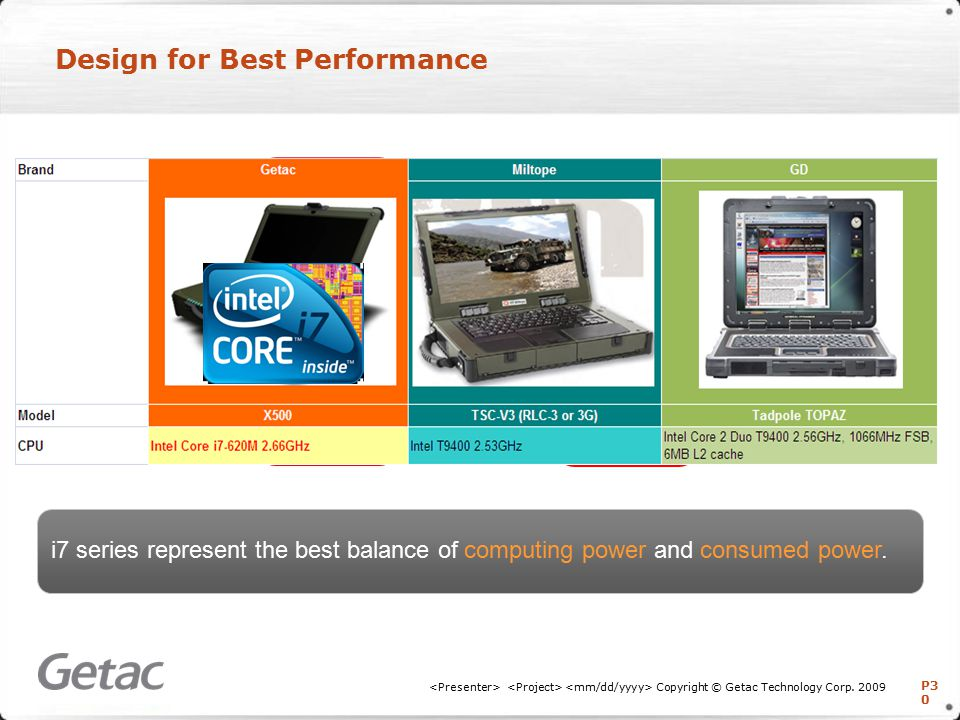 P3 0 Design for Best Performance Copyright © Getac Technology Corp.