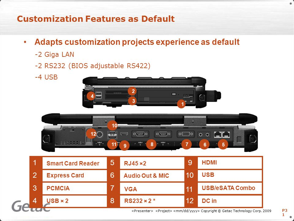 P3 1 Customization Features as Default Adapts customization projects experience as default -2 Giga LAN -2 RS232 (BIOS adjustable RS422) -4 USB Copyright © Getac Technology Corp.