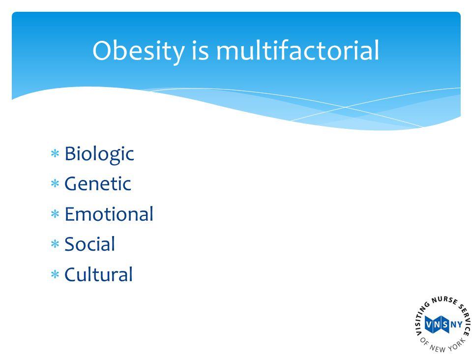  Biologic  Genetic  Emotional  Social  Cultural Obesity is multifactorial