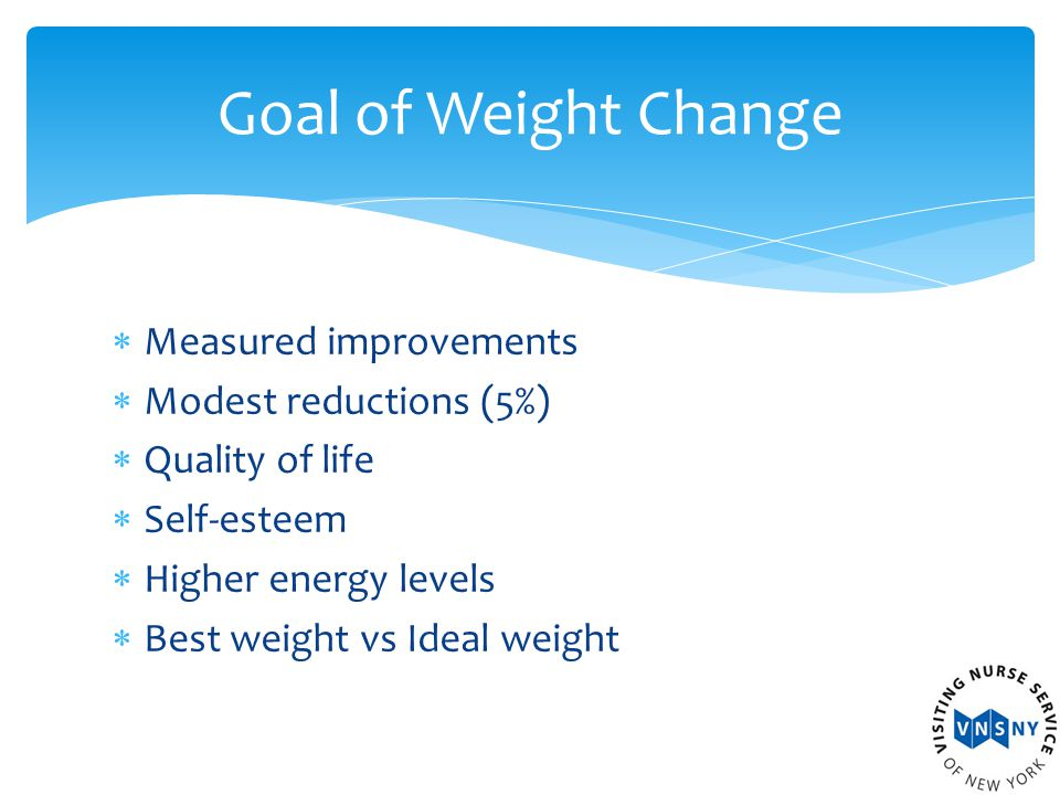 Measured improvements  Modest reductions (5%)  Quality of life  Self-esteem  Higher energy levels  Best weight vs Ideal weight Goal of Weight C