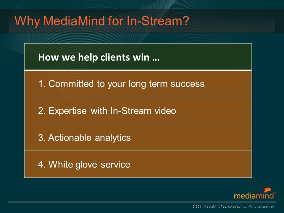 © 2011 MediaMind Technologies Inc. | All rights reserved Why MediaMind for In-Stream