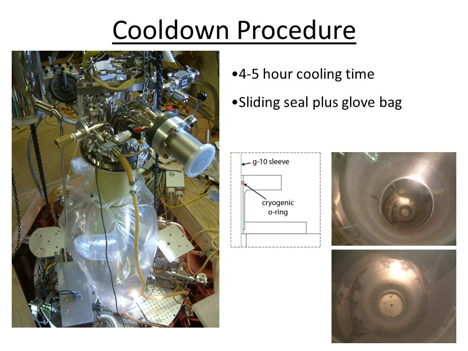 Cooldown Procedure 11 4-5 hour cooling time Sliding seal plus glove bag