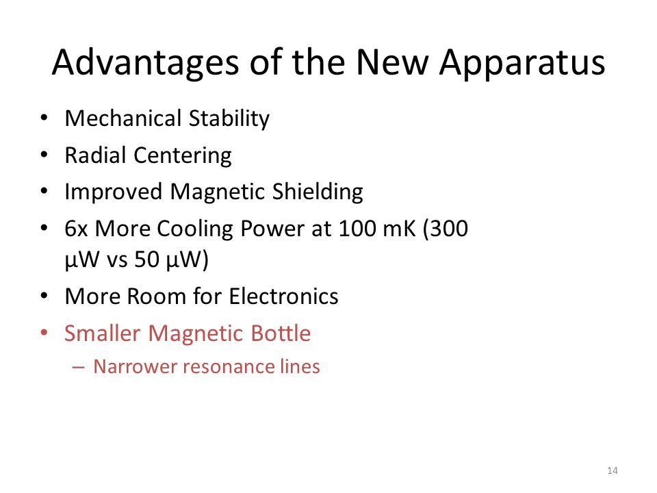 Advantages of the New Apparatus Mechanical Stability Radial Centering Improved Magnetic Shielding 6x More Cooling Power at 100 mK (300 μW vs 50 μW) Mo