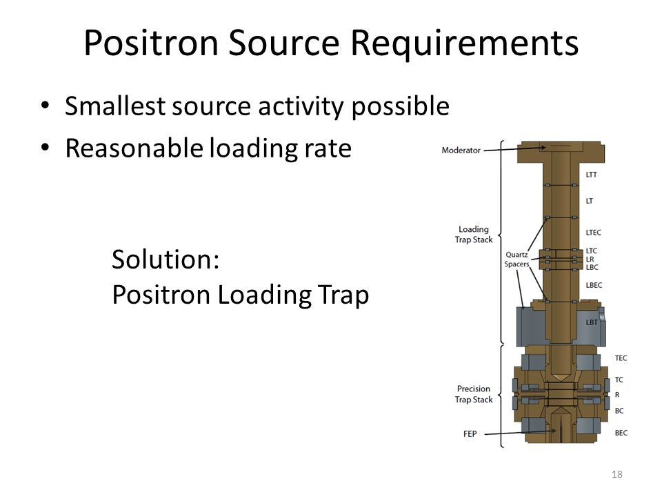Positron Source Requirements Smallest source activity possible Reasonable loading rate 18 Solution: Positron Loading Trap