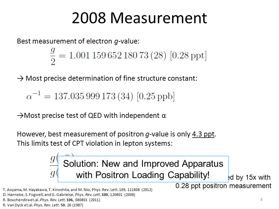 2008 Measurement 4 Best measurement of electron g-value: → Most precise determination of fine structure constant: →Most precise test of QED with indep