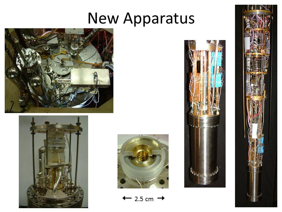 New Apparatus 7 2.5 cm
