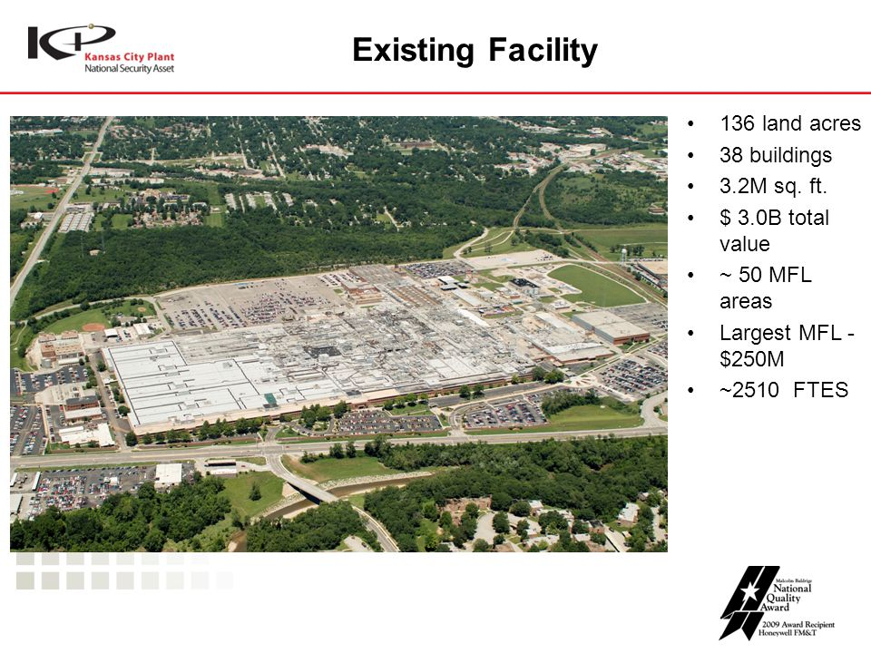 Existing Facility 136 land acres 38 buildings 3.2M sq. ft. $ 3.0B total value ~ 50 MFL areas Largest MFL - $250M ~2510 FTES