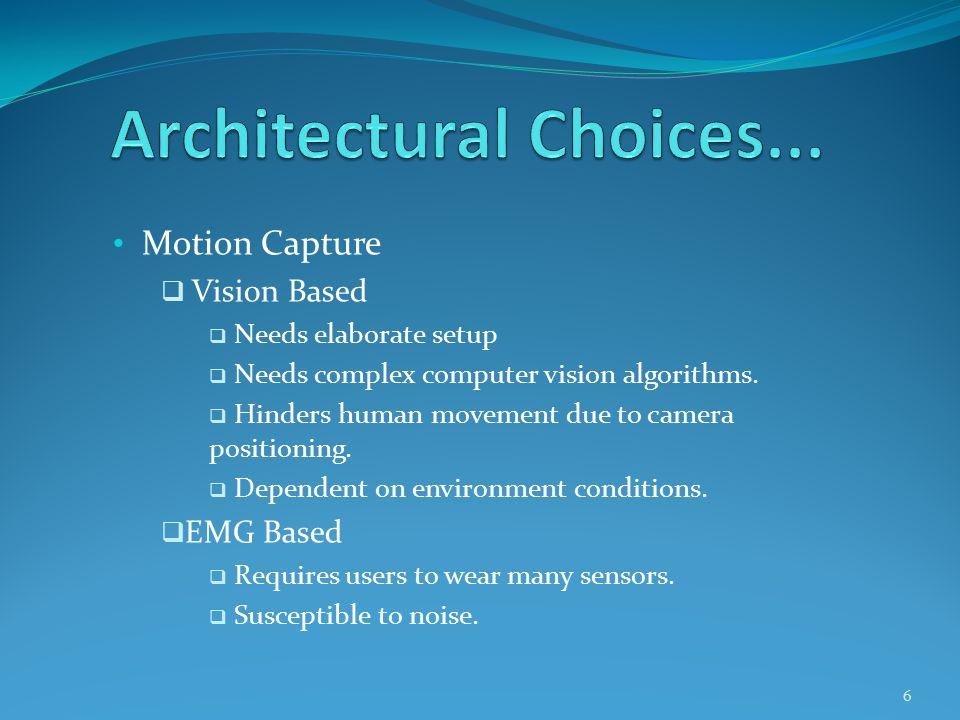 Motion Capture  Vision Based  Needs elaborate setup  Needs complex computer vision algorithms.