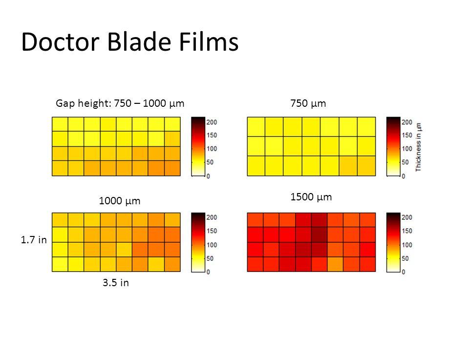 Doctor Blade Films Gap height: 750 – 1000 μm750 μm 1500 μm 1000 μm 1.7 in 3.5 in