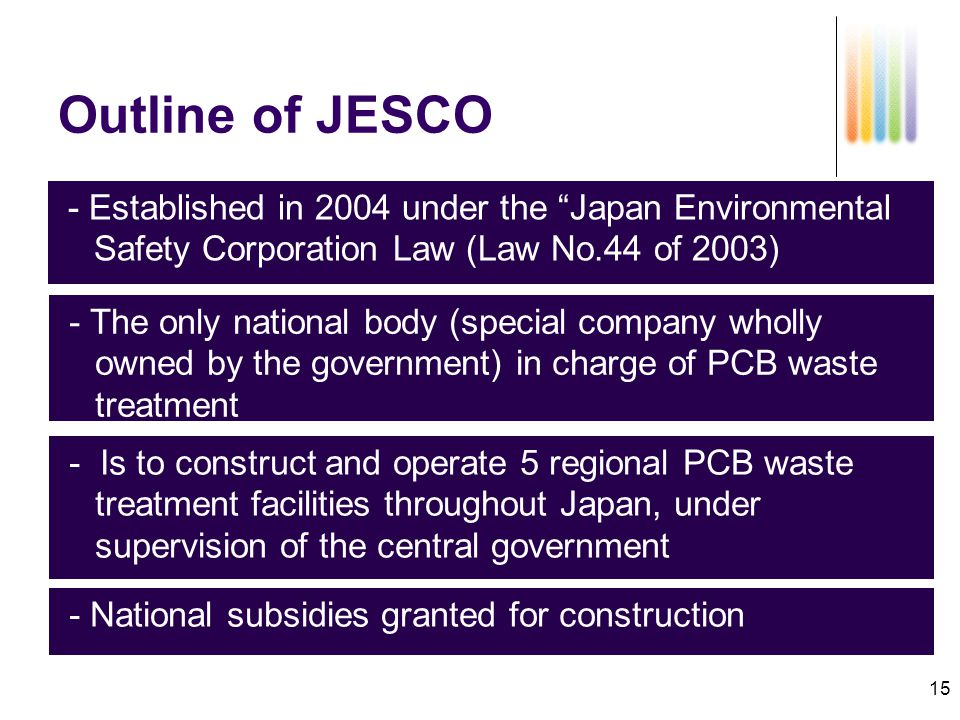 15 Outline of JESCO - Established in 2004 under the Japan Environmental Safety Corporation Law (Law No.44 of 2003) - Is to construct and operate 5 regional PCB waste treatment facilities throughout Japan, under supervision of the central government - National subsidies granted for construction - The only national body (special company wholly owned by the government) in charge of PCB waste treatment