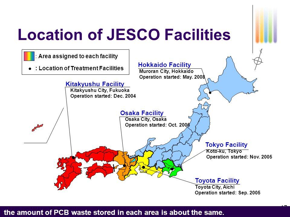 17 Location of JESCO Facilities : Area assigned to each facility : Location of Treatment Facilities Kitakyushu Facility Kitakyushu City, Fukuoka Operation started: Dec.