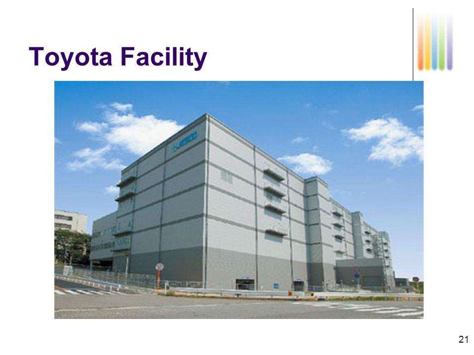 21 Toyota Facility