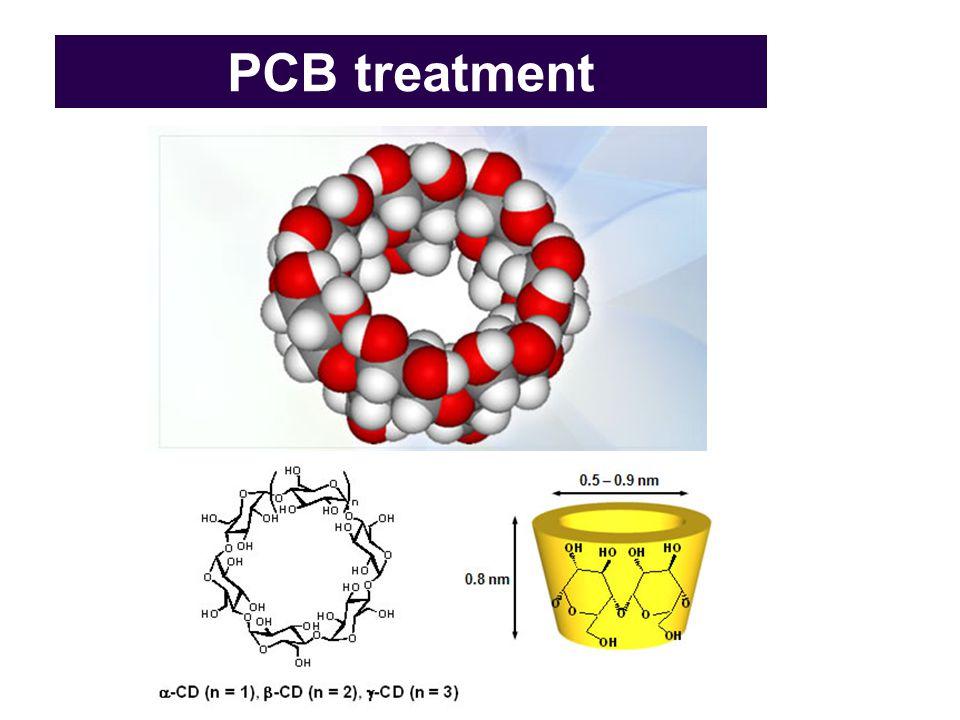 PCB treatment