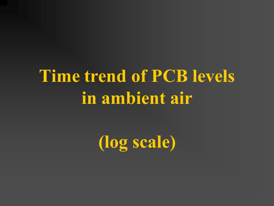 Time trend of PCB levels in ambient air (log scale)
