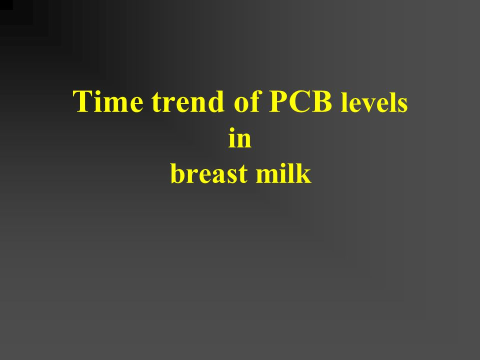 Time trend of PCB levels in breast milk