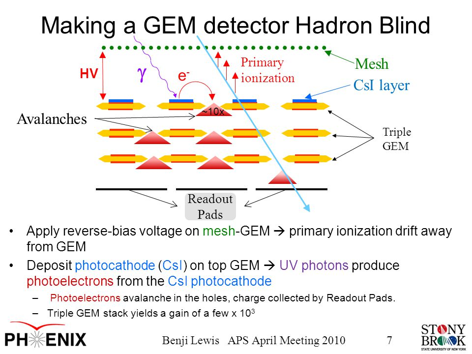 Benji Lewis APS April Meeting 20107 Triple GEM Readout Pads Making a GEM detector Hadron Blind Apply reverse-bias voltage on mesh-GEM  primary ionization drift away from GEM Deposit photocathode (CsI) on top GEM  UV photons produce photoelectrons from the CsI photocathode – Photoelectrons avalanche in the holes, charge collected by Readout Pads.