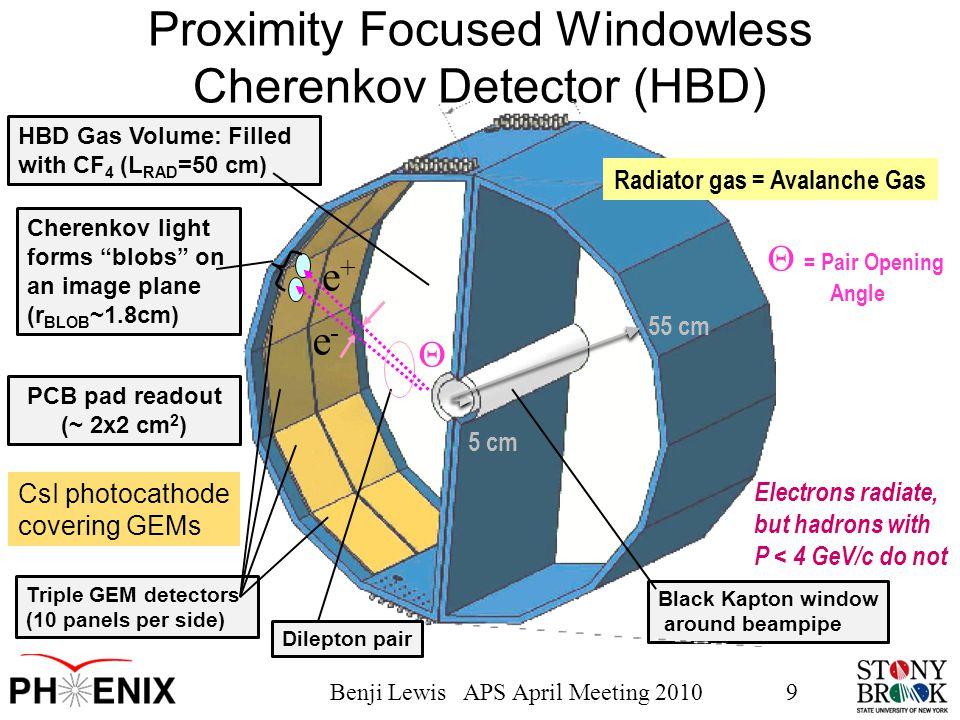 "Benji Lewis APS April Meeting 20109 Black Kapton window around beampipe Cherenkov light forms ""blobs"" on an image plane (r BLOB ~1.8cm) Proximity Focu"