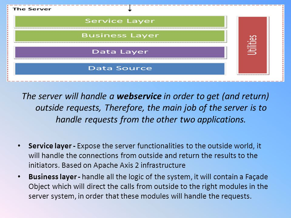 The server will handle a webservice in order to get (and return) outside requests, Therefore, the main job of the server is to handle requests from th