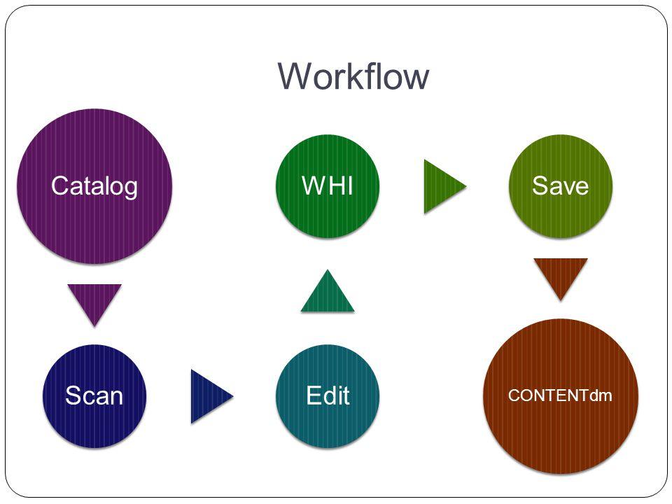 Workflow Catalog ScanEditWHISave CONTENTdm
