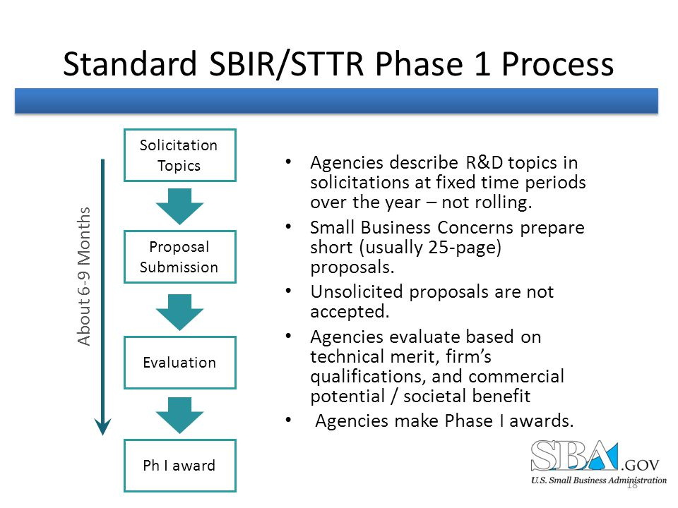 Standard SBIR/STTR Phase 1 Process Agencies describe R&D topics in solicitations at fixed time periods over the year – not rolling.