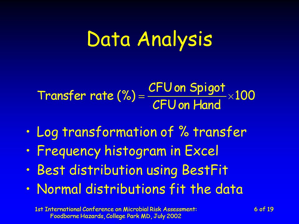 1st International Conference on Microbial Risk Assessment: Foodborne Hazards, College Park MD, July 2002 6 of 19 Data Analysis Log transformation of % transfer Frequency histogram in Excel Best distribution using BestFit Normal distributions fit the data