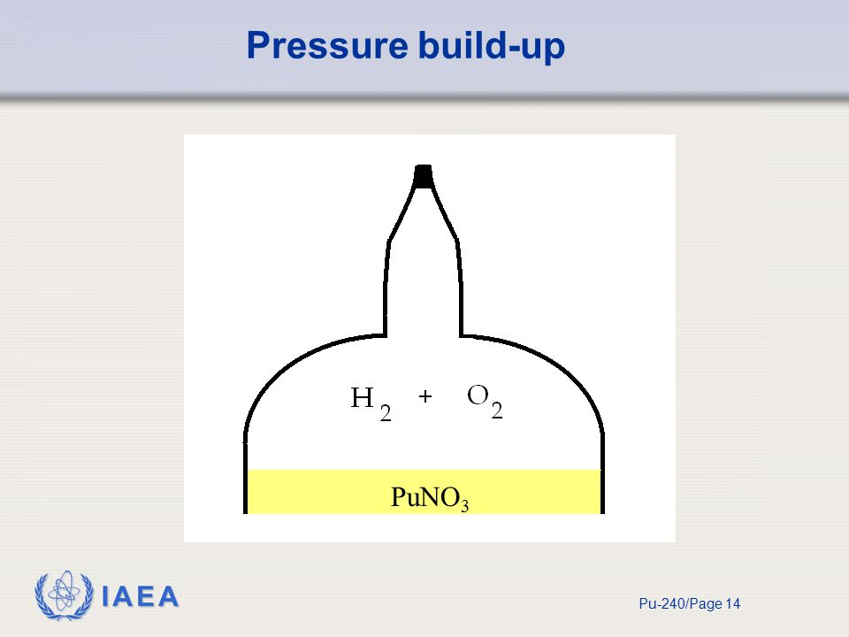 IAEA Pu-240/Page 14 Pressure build-up PuNO 3