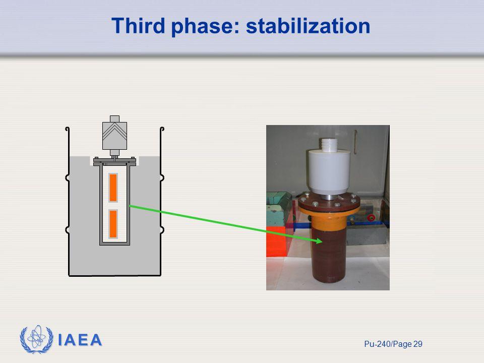 IAEA Pu-240/Page 29 Third phase: stabilization