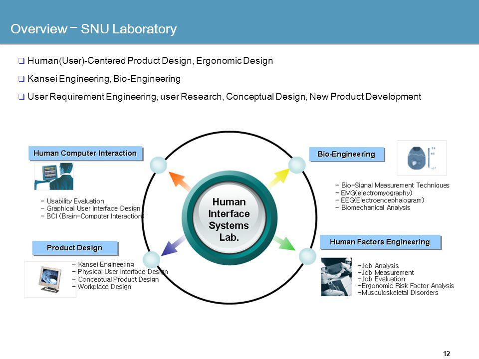 12  Human(User)-Centered Product Design, Ergonomic Design  Kansei Engineering, Bio-Engineering  User Requirement Engineering, user Research, Conceptual Design, New Product Development Overview – SNU Laboratory