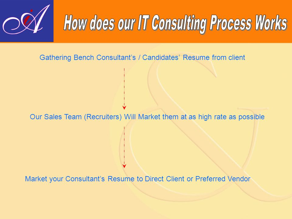 Gathering Bench Consultant's / Candidates' Resume from client Our Sales Team (Recruiters) Will Market them at as high rate as possible Market your Con